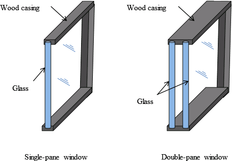 Single Pane Vs Double Windows